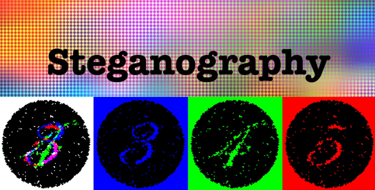 "Steganography: Can You Hide Messages In ""CLEAR SIGHT""?"