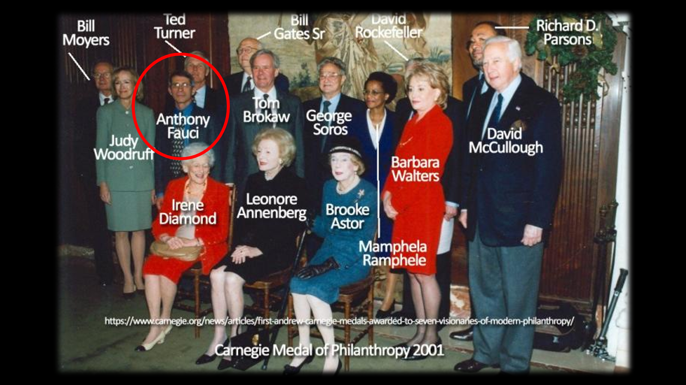 BREAKING: Shocking Image Surfaces of Dr. Fauci with George Soros, Bill Gates Sr., David Rockefeller & More
