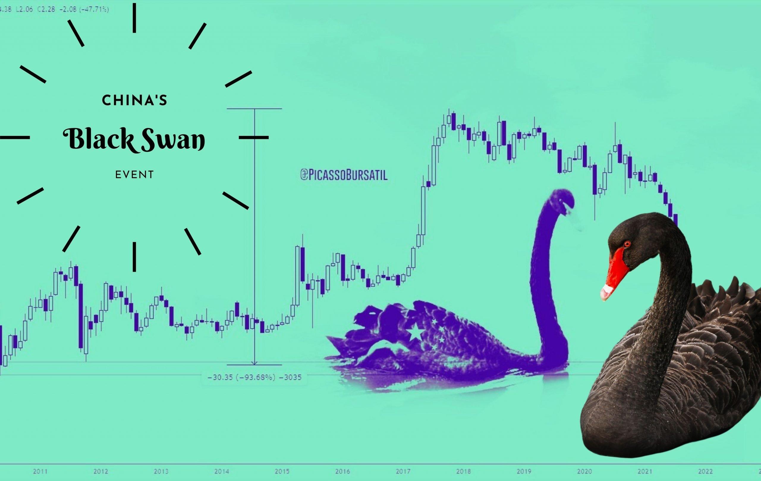Evergrande: China's Black Swan Event Threatens to Crash China's Banks & Spread to Global Economy